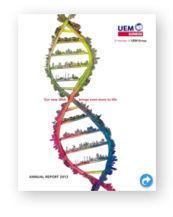 UEM Sunrise Annual Report 2013